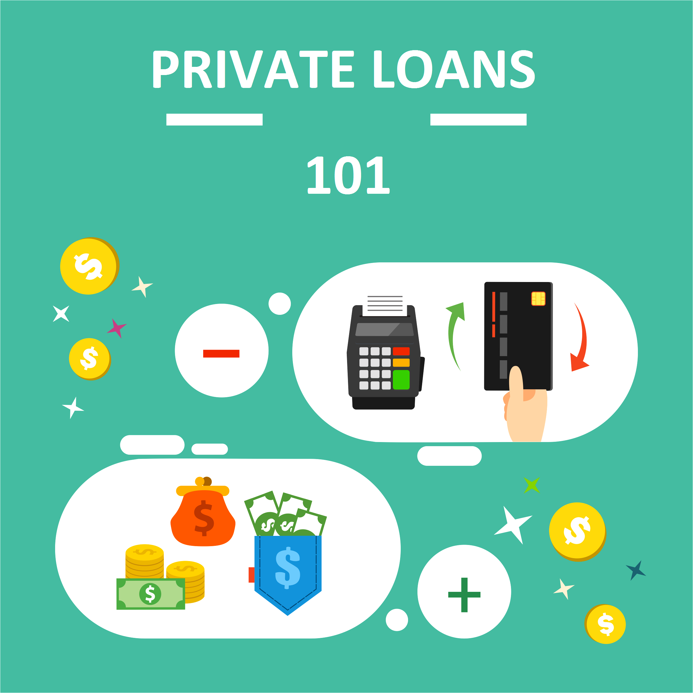 Private Loans 101