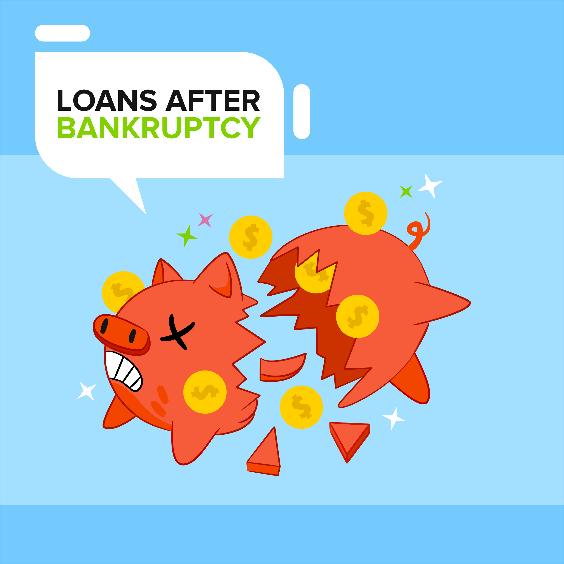 Loans after Bankruptcy