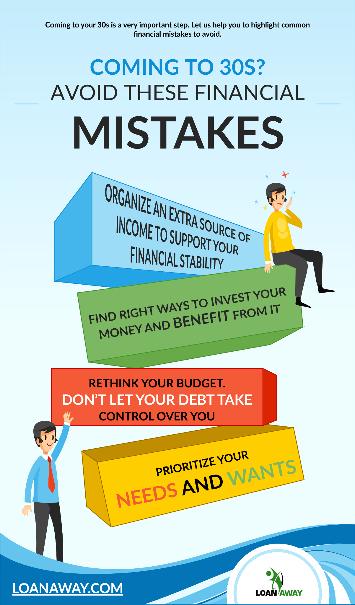 Coming to your 30s is a very important step. Let us help you to highlight common financial mistakes to avoid.