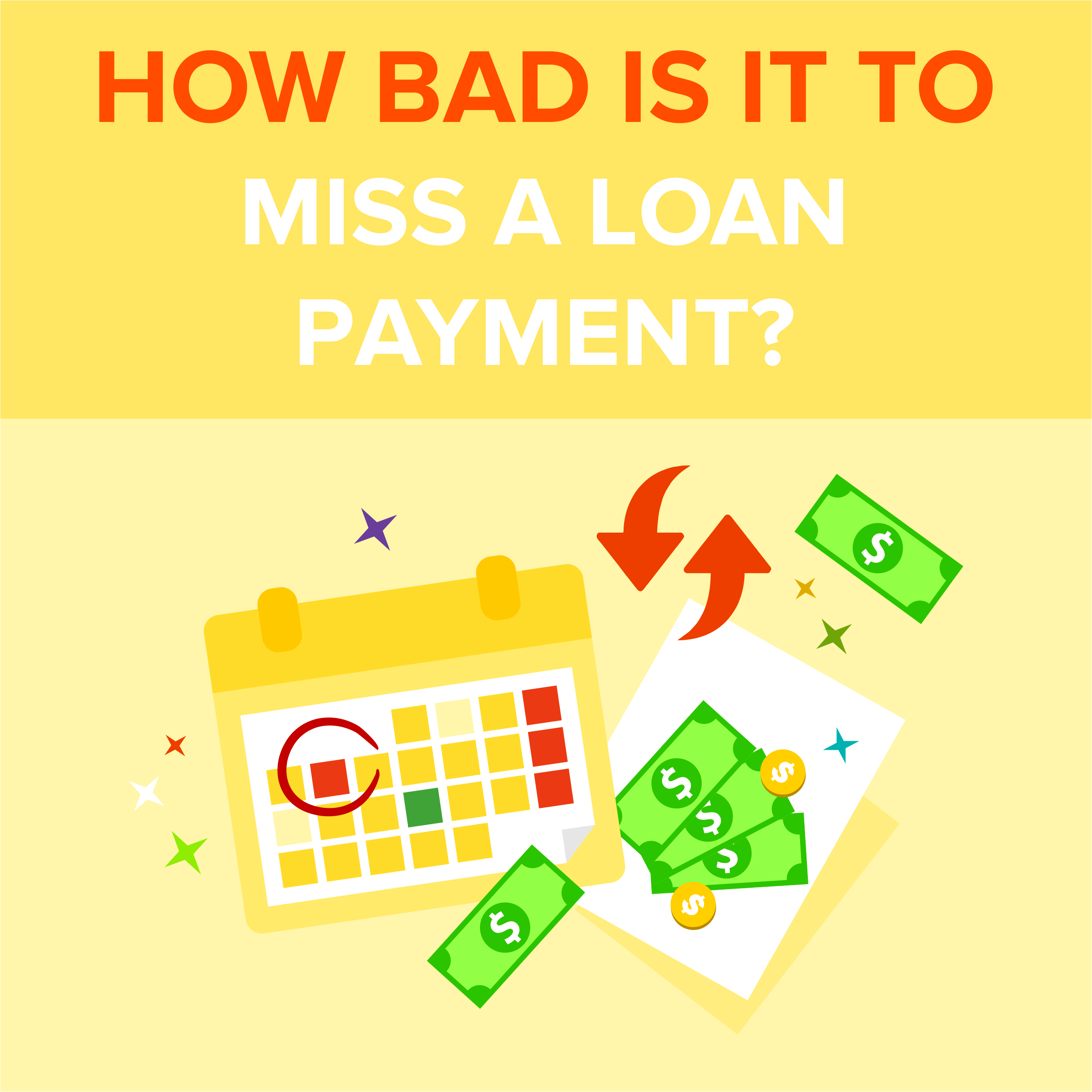 How Bad is it to Miss a Loan Payment?