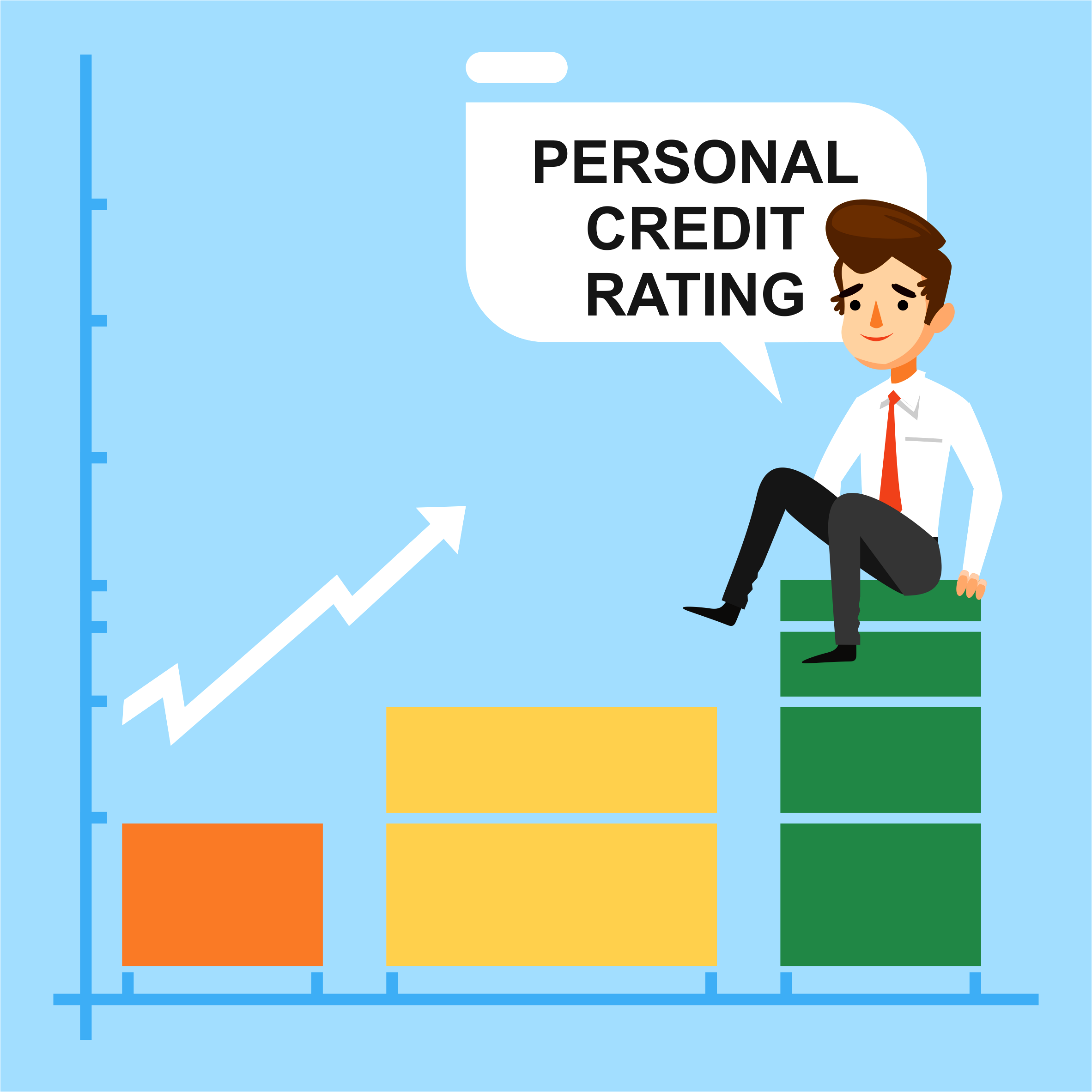 Personal Credit Rating