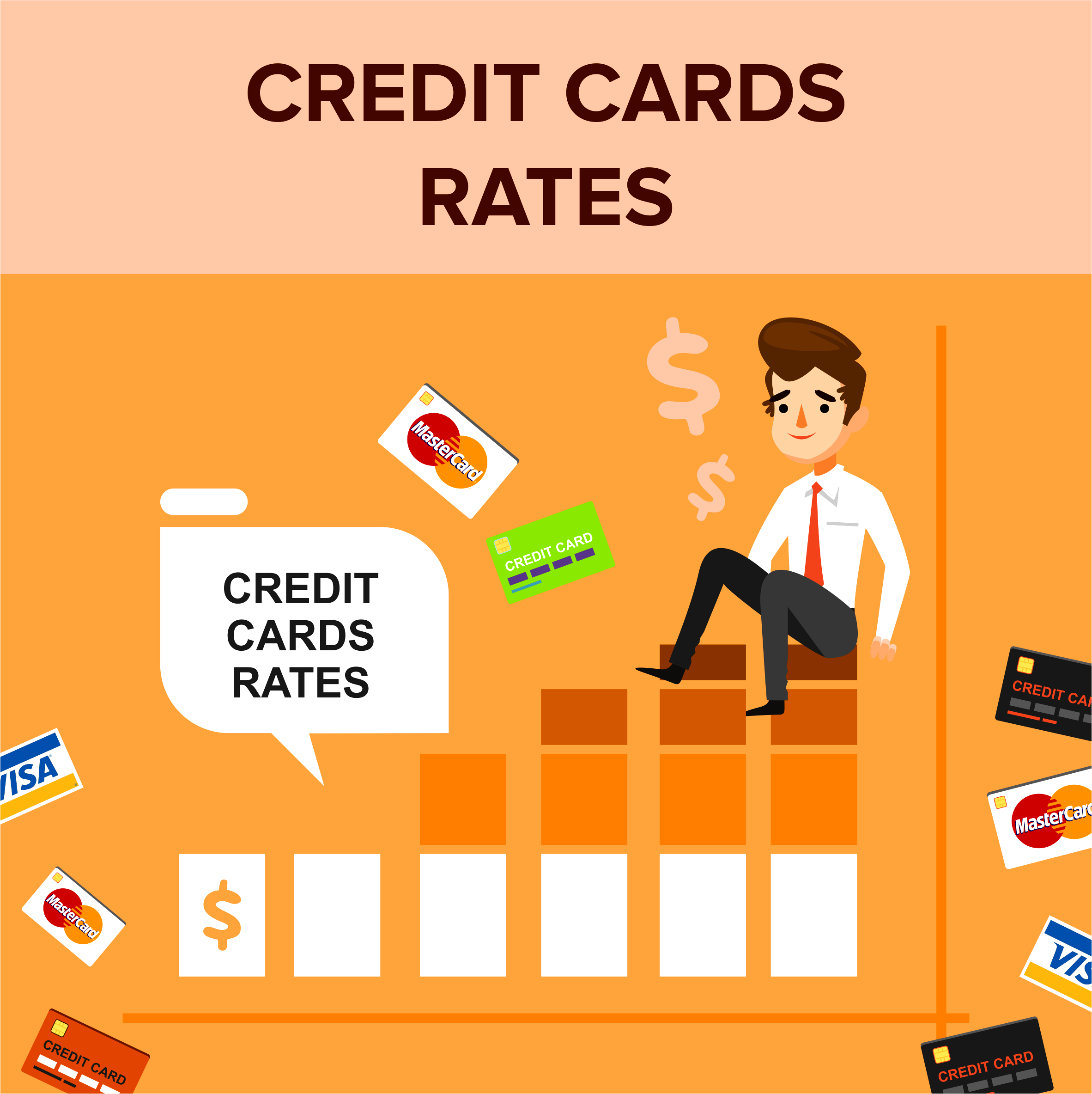 Credit Cards Rates in Canada