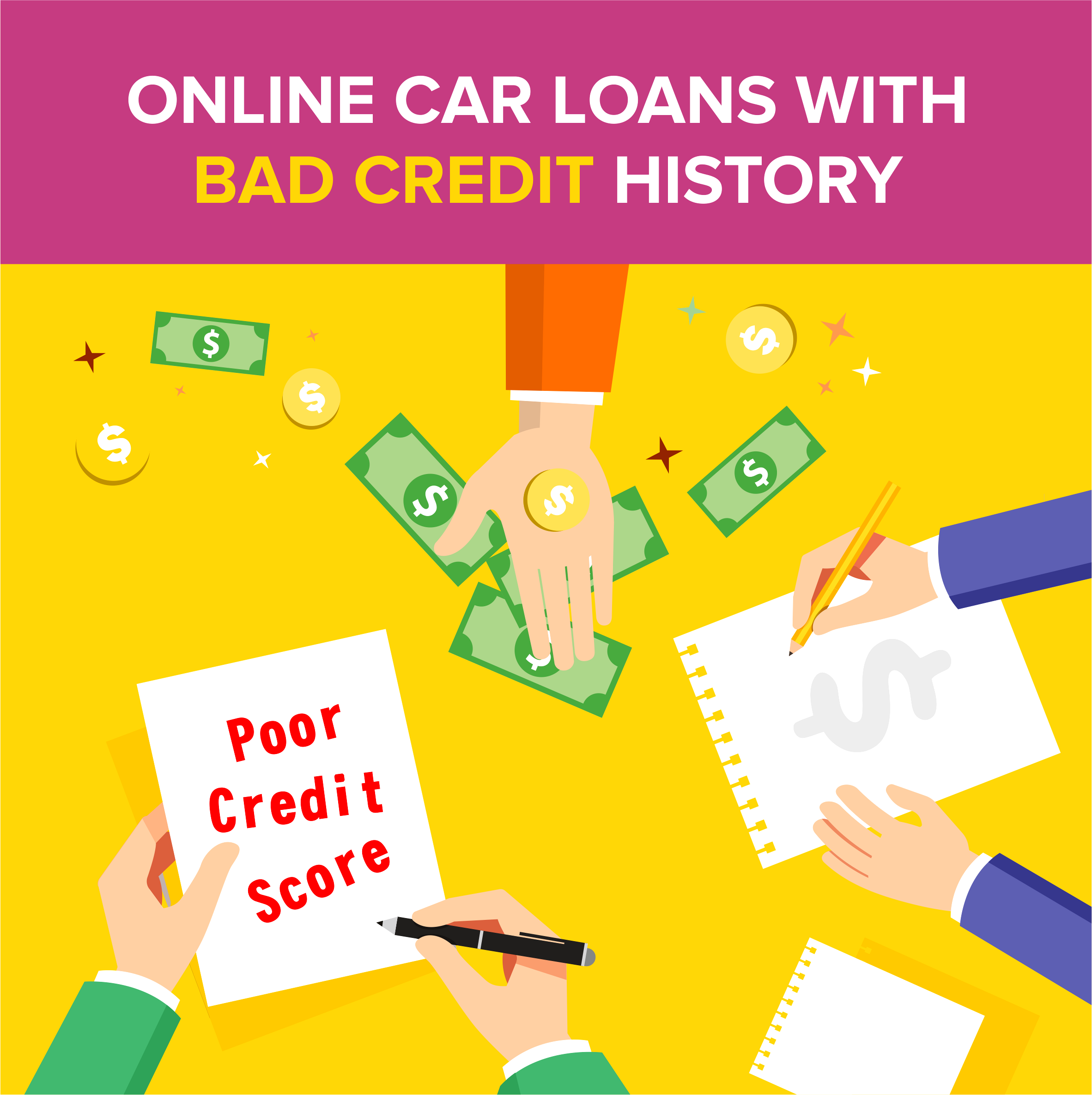 Online Car Loans With Bad Credit History
