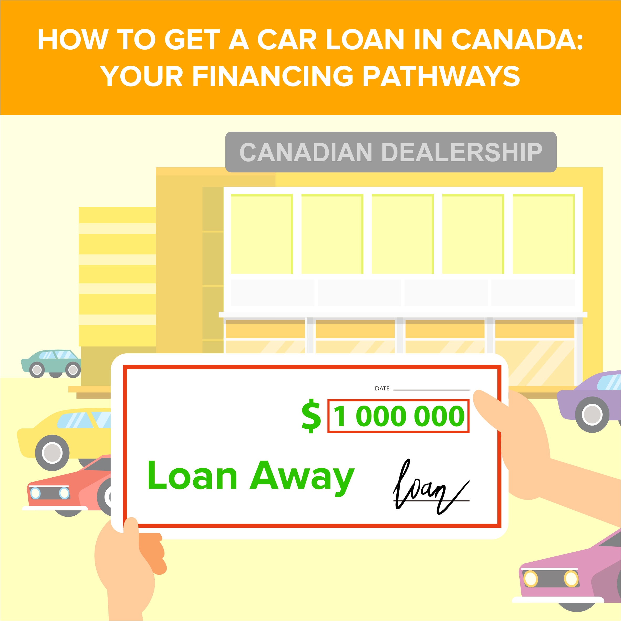 How to Get a Car Loan in Canada: Your Financing Pathways
