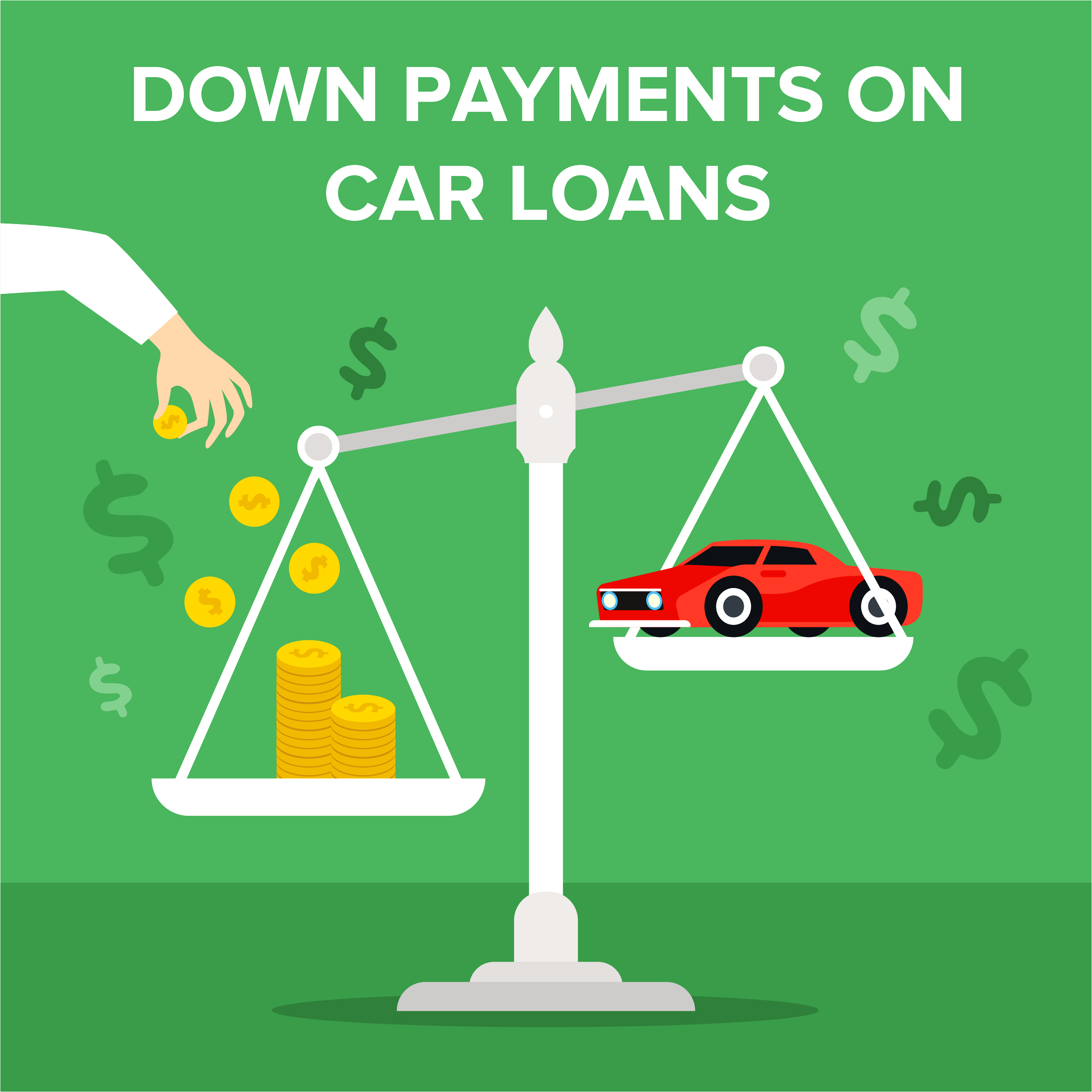 Down Payments on Car Loans