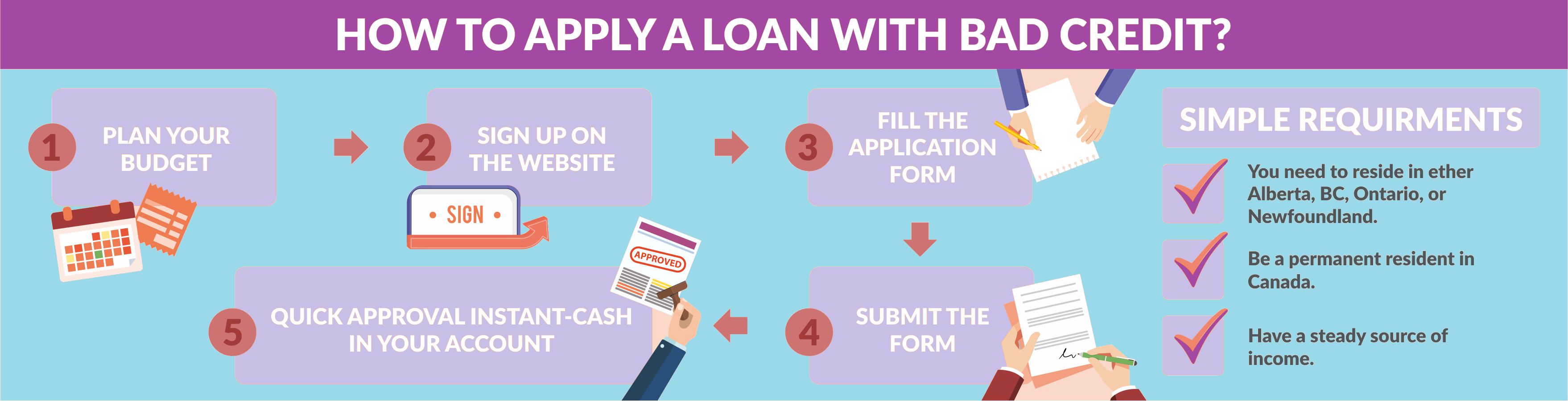 1 Online Canadian Lender 87 Of Bad Credit Personal Loans Guaranteed Are Approved