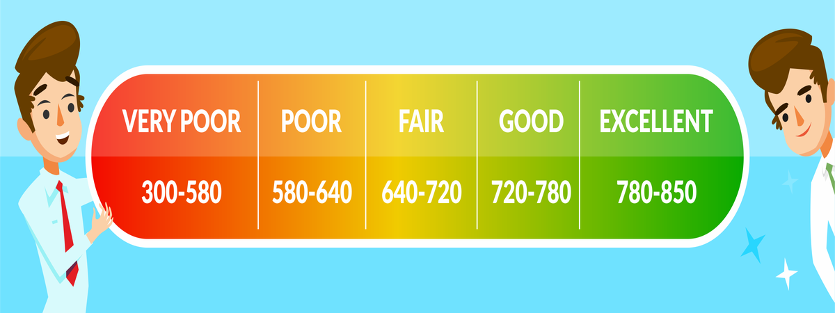 Is 550 a Bad Credit Score?