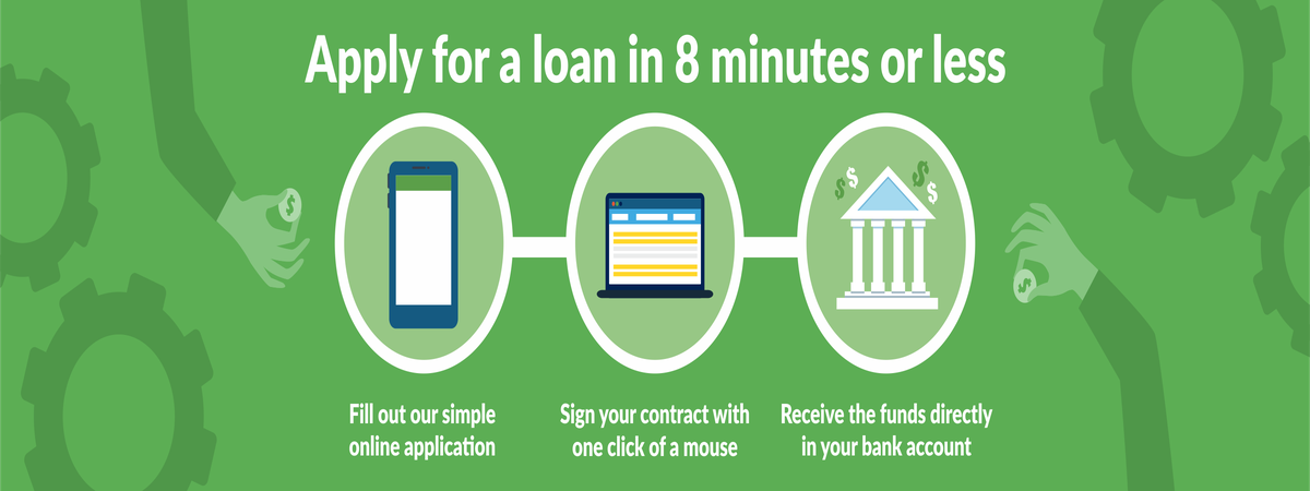 Fast Loans up to $5,000  83% of applications are approved in